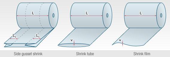 انواع فیلم شرینک